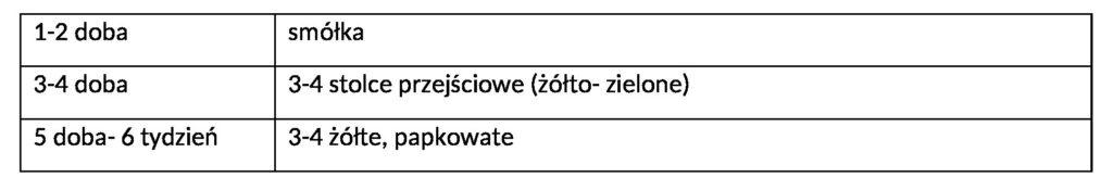 Stolec WSK